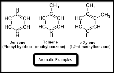 Aromatics.